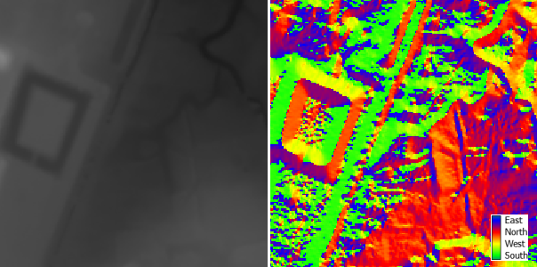 LiDAR aspect analysis