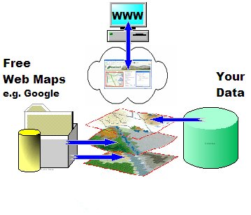 web mapping development exegesis spatial data management