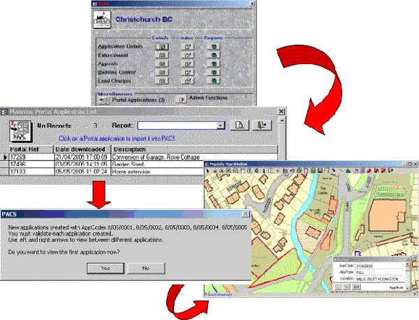 Screenshot of Planning Application Control System (PACS)